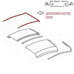 Smart Roadster hardtop...