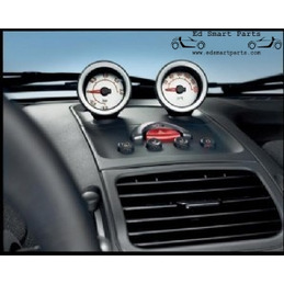 Smart Roadster Dashboard...