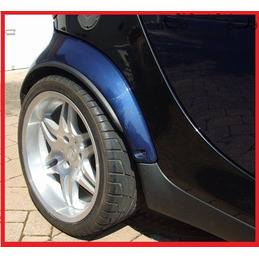 Smart wheel arch extensions...